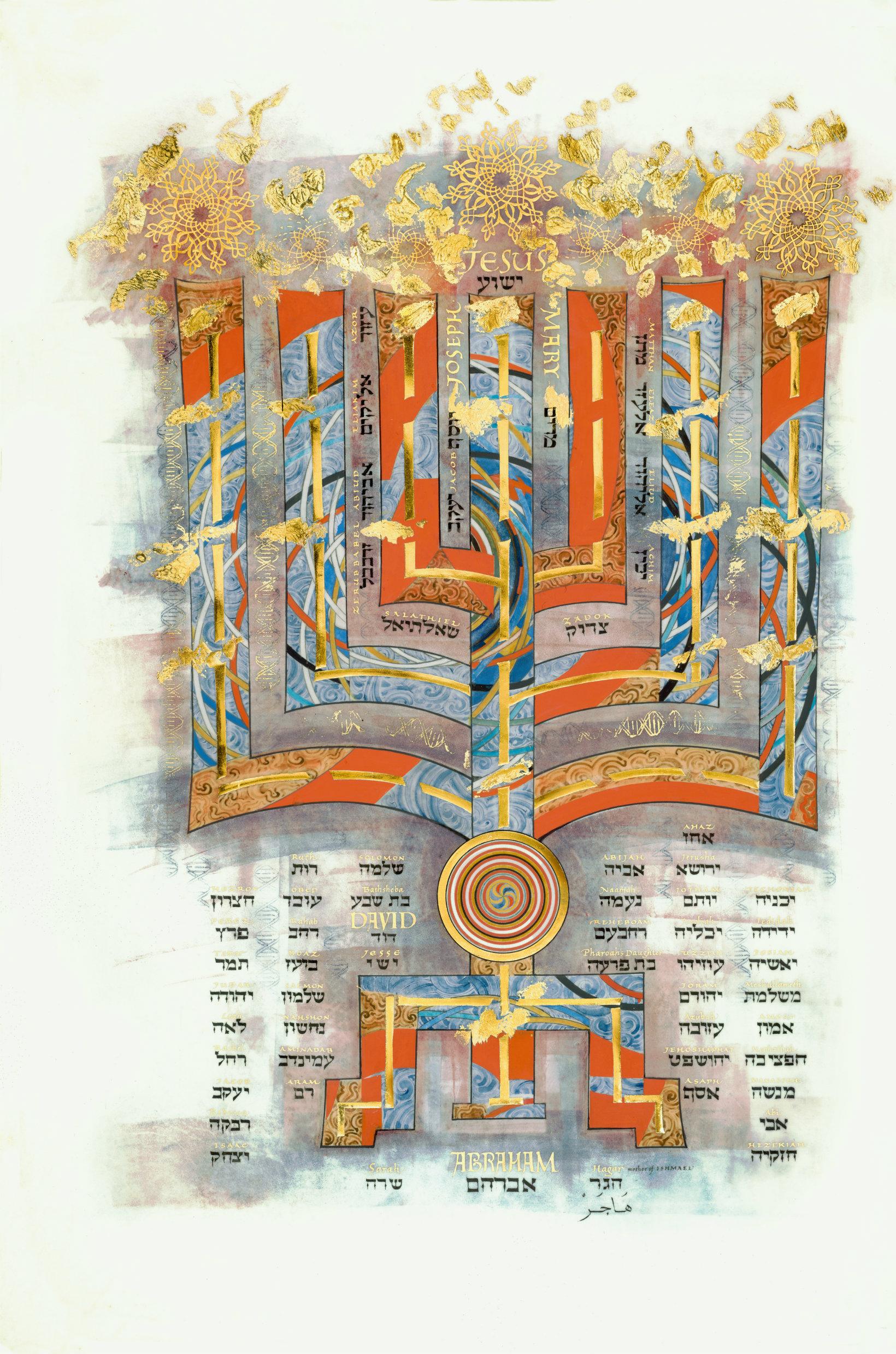 GenealogyOfJesus1